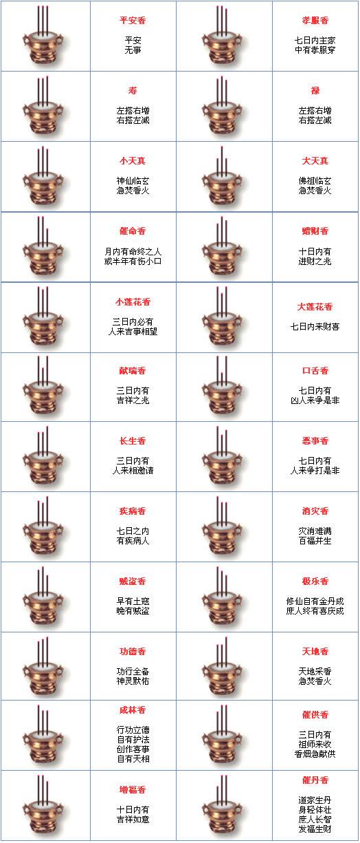 佛家香谱图解-中华传统 易经 文化传播交流网