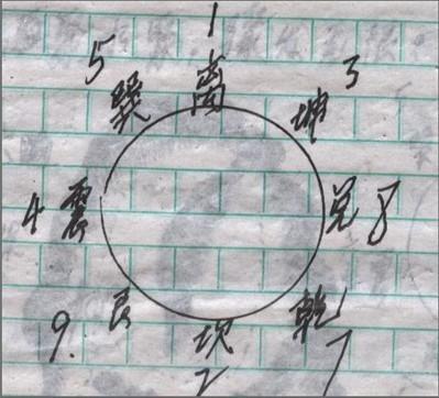 玄空九星三元九运图_九塔信运符纹身图案_九星市场 ...